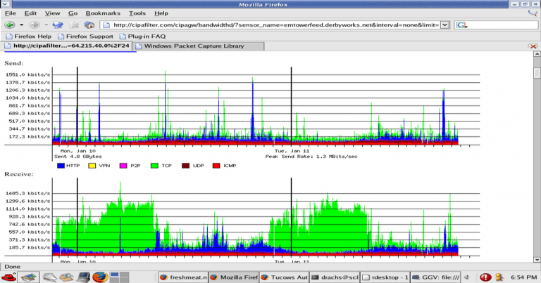Purchasing Bandwidth Monitor Free Tools