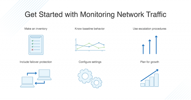 Tips On Monitoring Network Traffic
