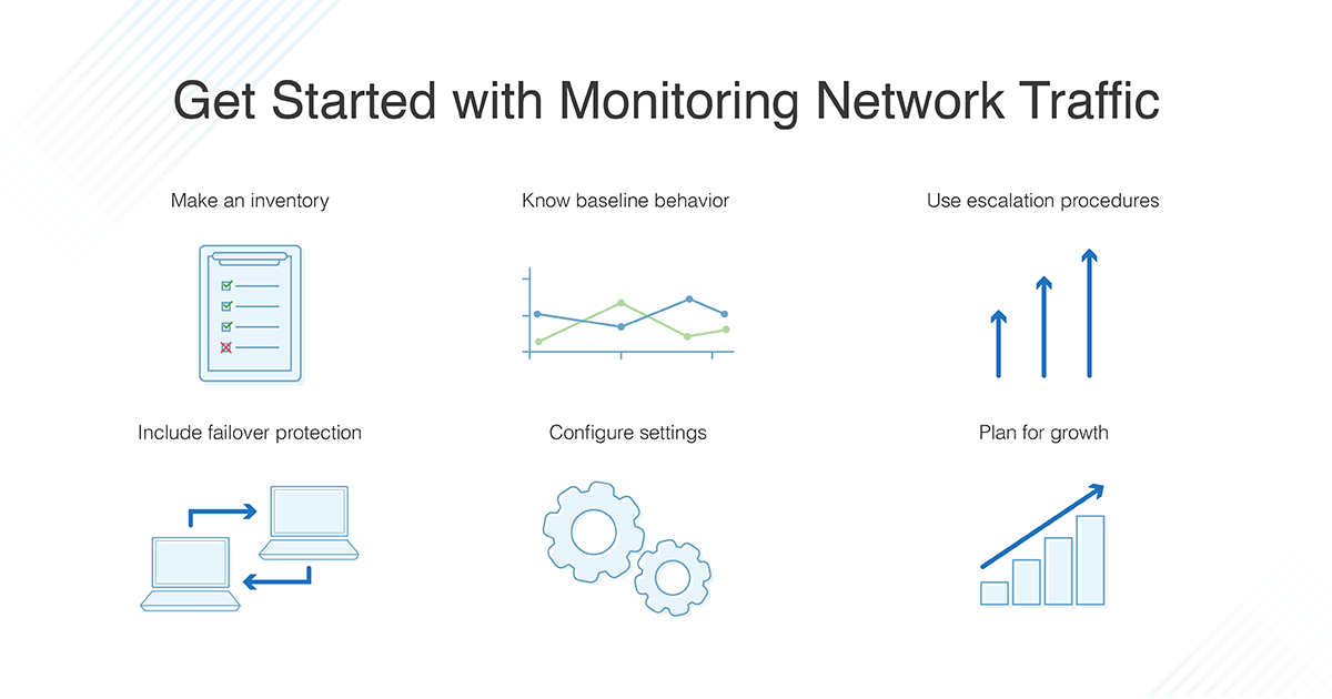 Monitoring Network traffic