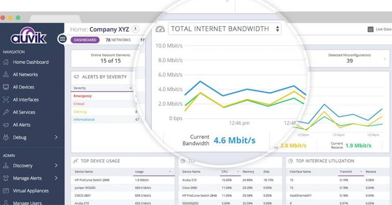 Facts About Bandwidth Monitoring